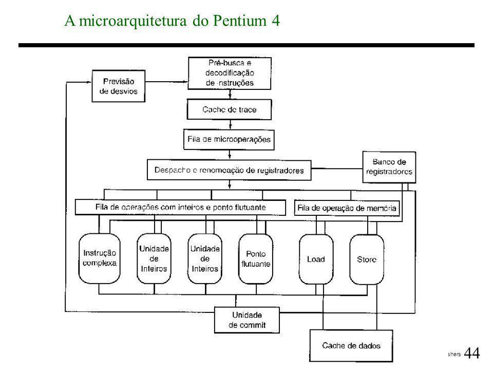 44 1998 Morgan Kaufmann Publishers A microarquitetura do Pentium 4
