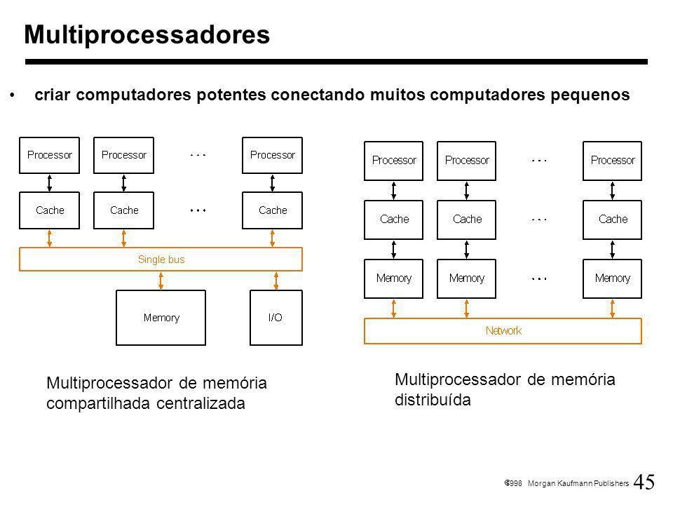 45 1998 Morgan Kaufmann Publishers Multiprocessadores criar computadores potentes conectando muitos computadores pequenos Multiprocessador de memória