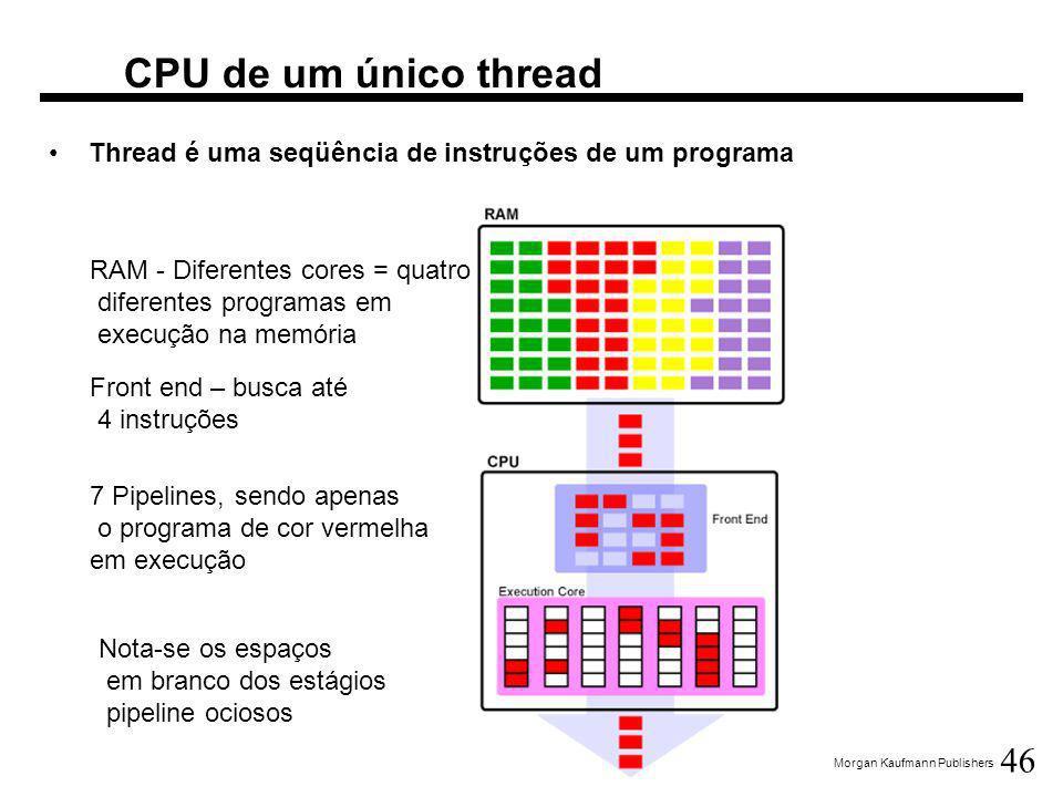 46 1998 Morgan Kaufmann Publishers CPU de um único thread Thread é uma seqüência de instruções de um programa RAM - Diferentes cores = quatro diferent