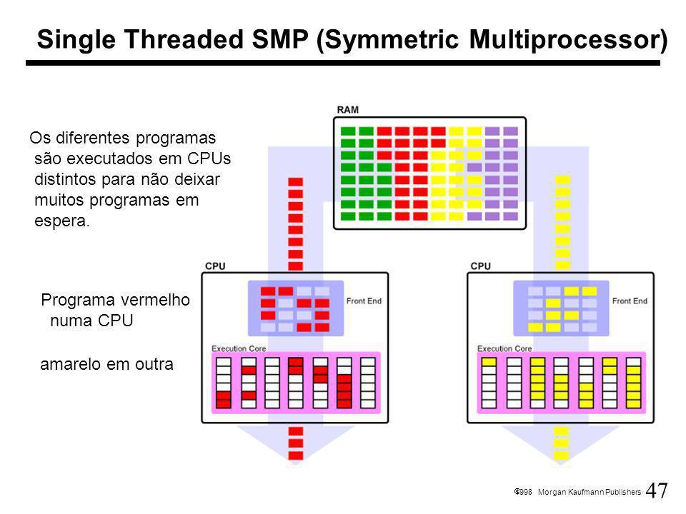 47 1998 Morgan Kaufmann Publishers Single Threaded SMP (Symmetric Multiprocessor) Os diferentes programas são executados em CPUs distintos para não de