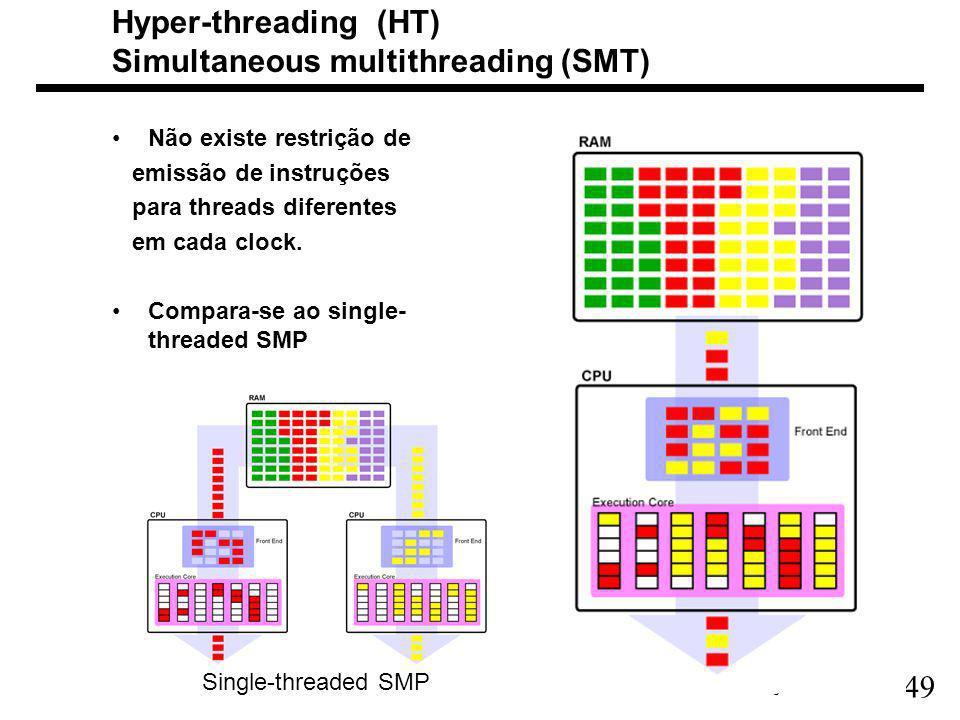 49 1998 Morgan Kaufmann Publishers Hyper-threading (HT) Simultaneous multithreading (SMT) Não existe restrição de emissão de instruções para threads d