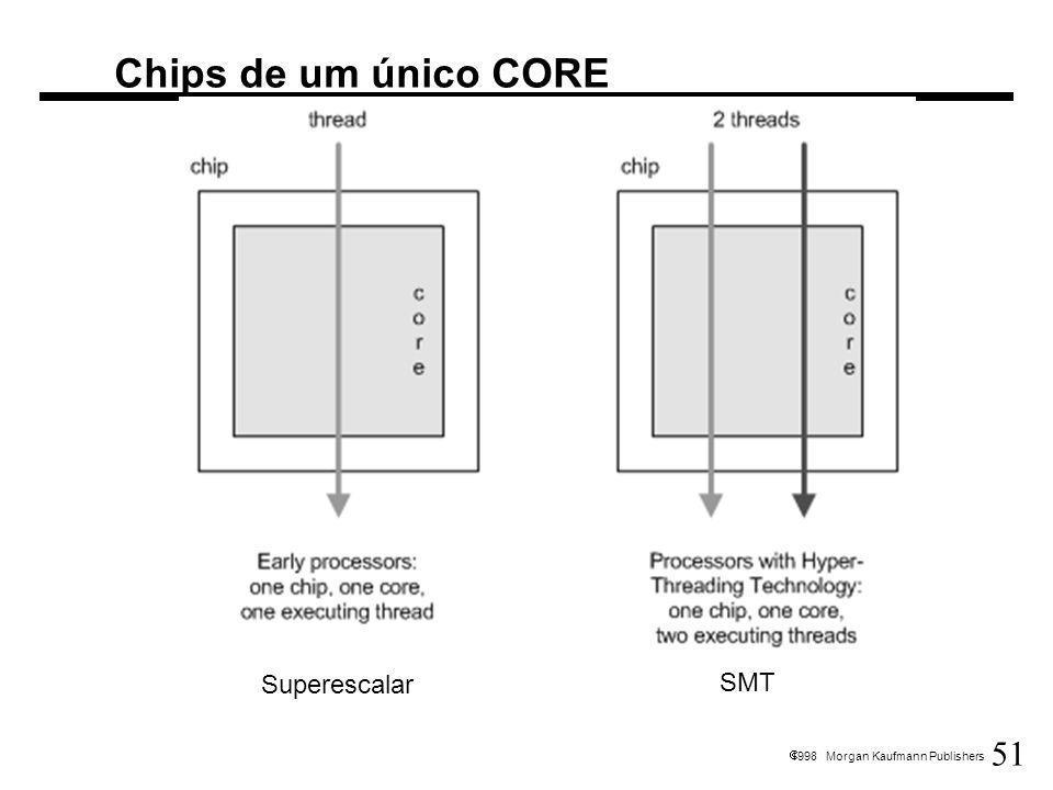 51 1998 Morgan Kaufmann Publishers Superescalar SMT Chips de um único CORE