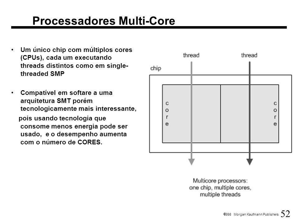 52 1998 Morgan Kaufmann Publishers Processadores Multi-Core Um único chip com múltiplos cores (CPUs), cada um executando threads distintos como em sin