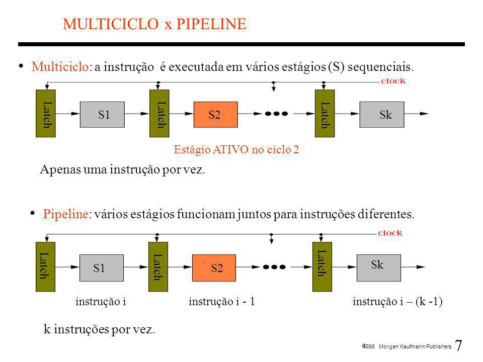 7 1998 Morgan Kaufmann Publishers MULTICICLO x PIPELINE Pipeline: vários estágios funcionam juntos para instruções diferentes. Multiciclo: a instrução