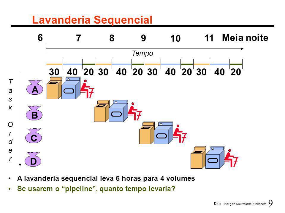 9 1998 Morgan Kaufmann Publishers Lavanderia Sequencial A lavanderia sequencial leva 6 horas para 4 volumes Se usarem o pipeline, quanto tempo levaria