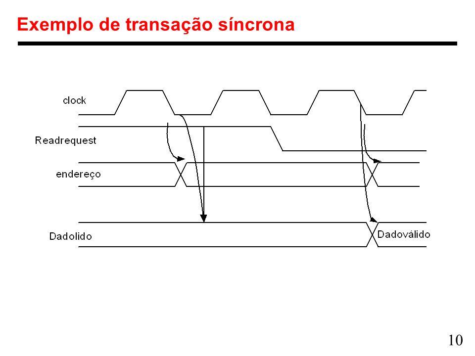 10 Exemplo de transação síncrona