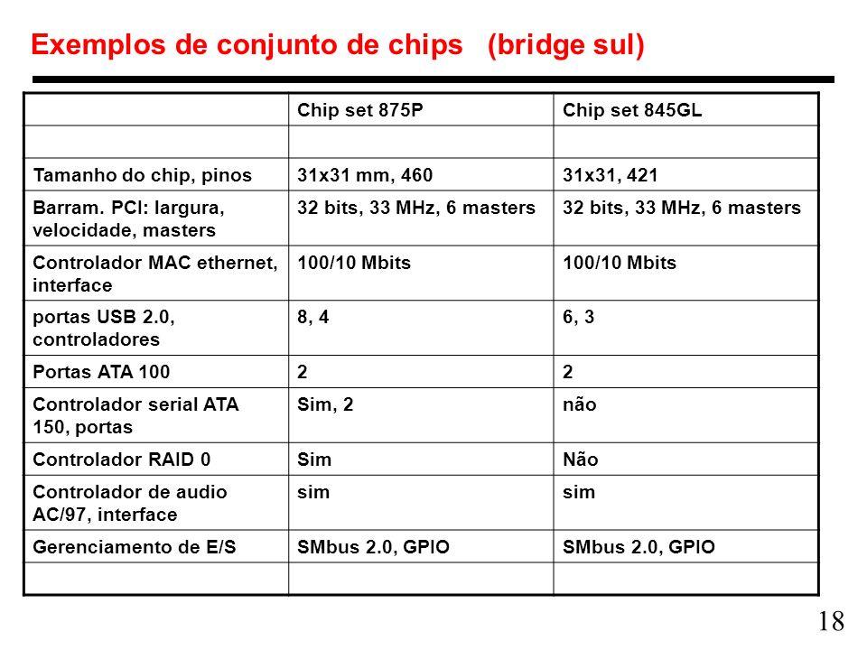 18 Exemplos de conjunto de chips (bridge sul) Chip set 875PChip set 845GL Tamanho do chip, pinos31x31 mm, 46031x31, 421 Barram. PCI: largura, velocida