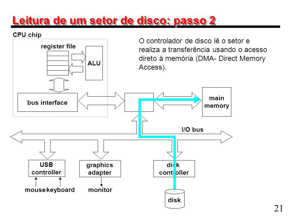 21 Leitura de um setor de disco: passo 2 main memory ALU register file CPU chip disk controller graphics adapter USB controller mousekeyboardmonitor d