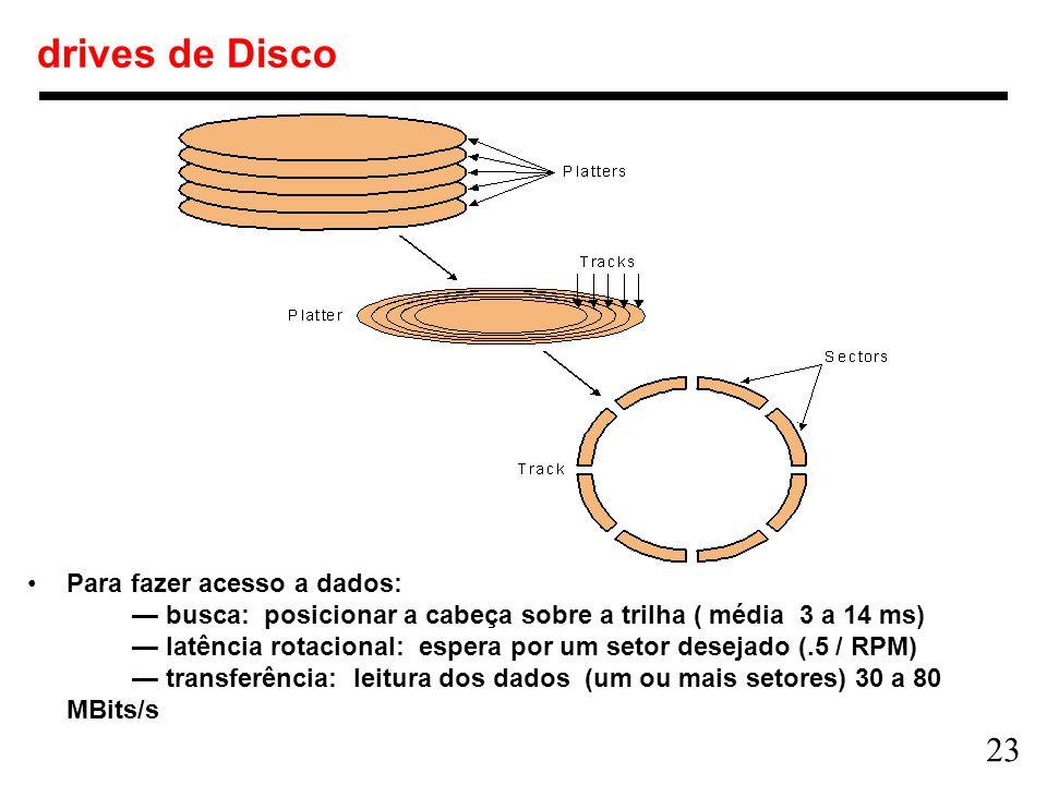 23 drives de Disco Para fazer acesso a dados: busca: posicionar a cabeça sobre a trilha ( média 3 a 14 ms) latência rotacional: espera por um setor de