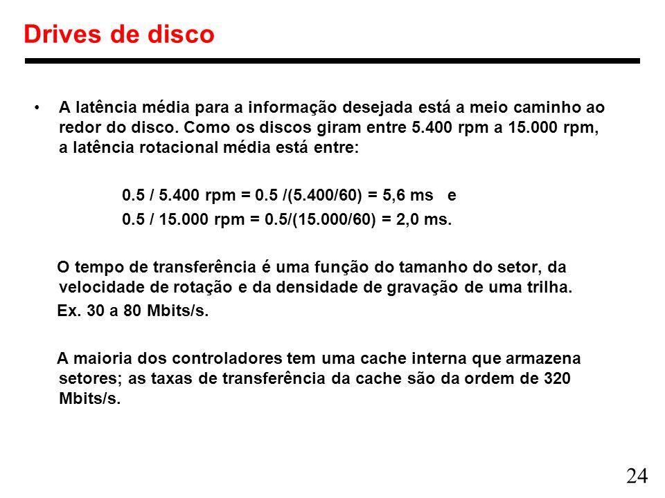 24 Drives de disco A latência média para a informação desejada está a meio caminho ao redor do disco. Como os discos giram entre 5.400 rpm a 15.000 rp