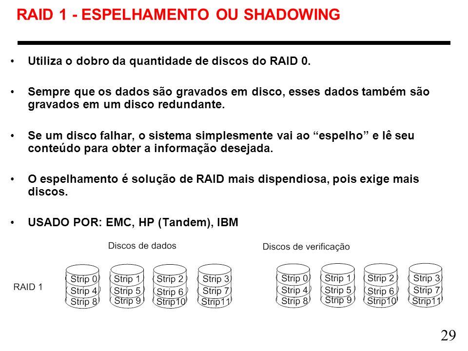 29 RAID 1 - ESPELHAMENTO OU SHADOWING Utiliza o dobro da quantidade de discos do RAID 0. Sempre que os dados são gravados em disco, esses dados também