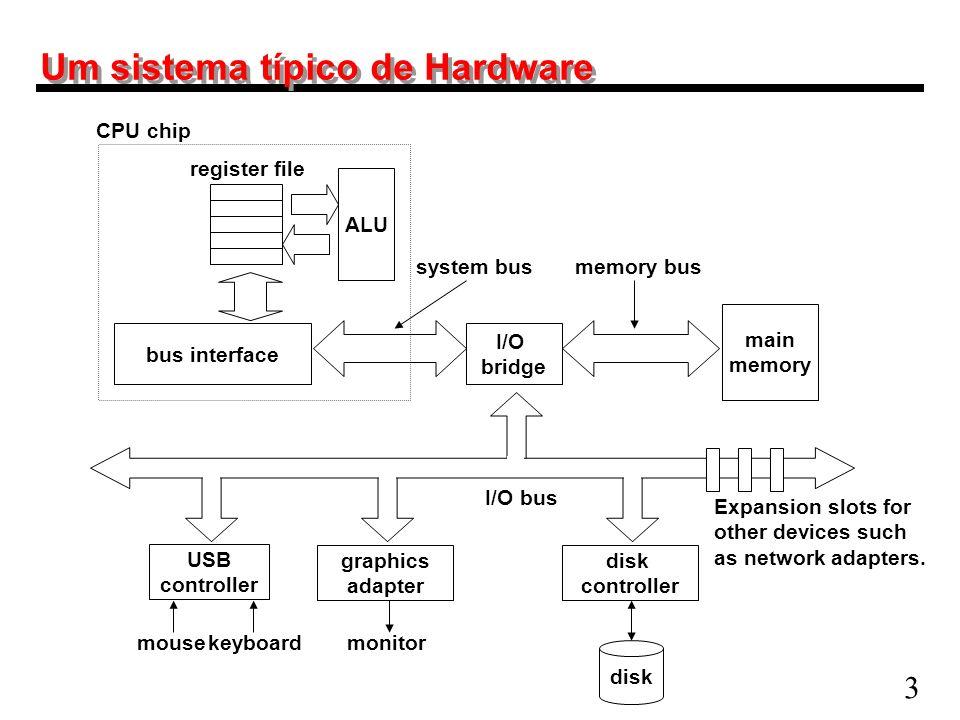 3 Um sistema típico de Hardware main memory I/O bridge bus interface ALU register file CPU chip system busmemory bus disk controller graphics adapter