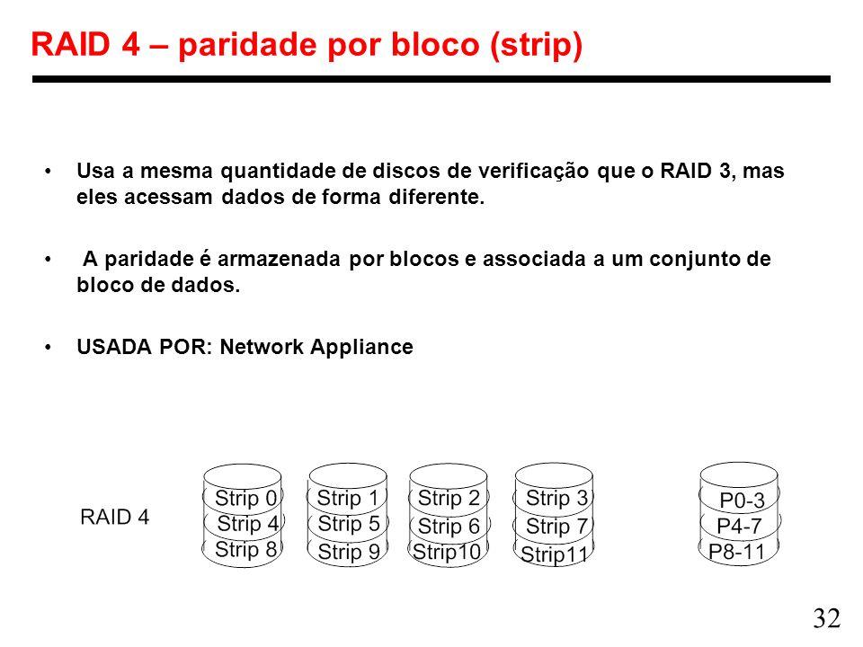 32 RAID 4 – paridade por bloco (strip) Usa a mesma quantidade de discos de verificação que o RAID 3, mas eles acessam dados de forma diferente. A pari