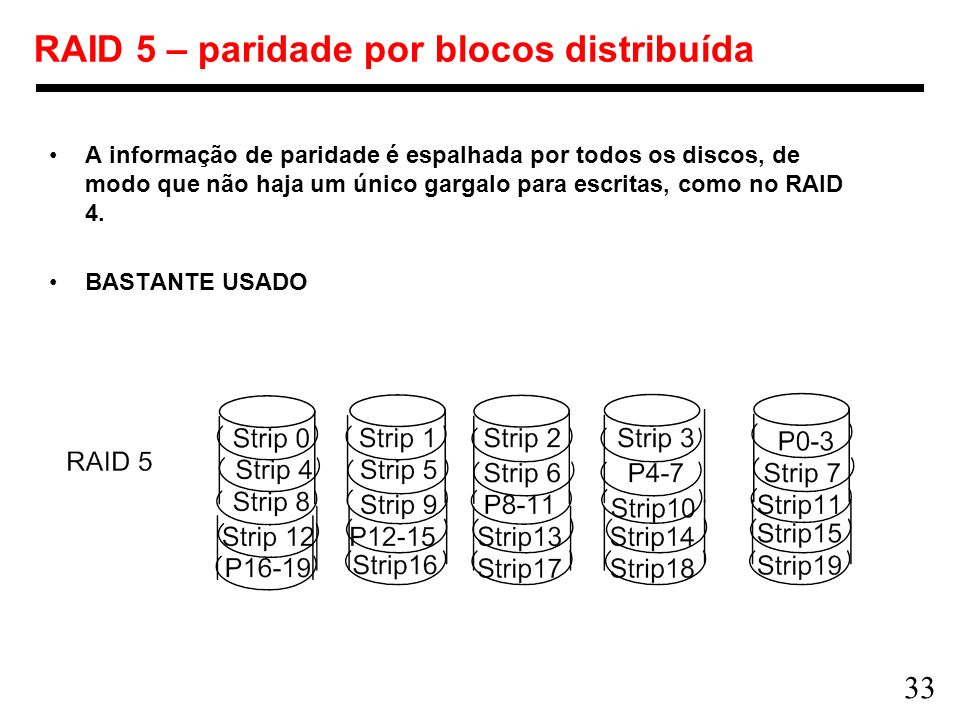 33 RAID 5 – paridade por blocos distribuída A informação de paridade é espalhada por todos os discos, de modo que não haja um único gargalo para escri