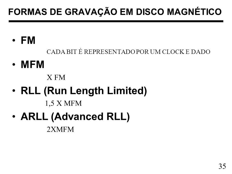 35 FORMAS DE GRAVAÇÃO EM DISCO MAGNÉTICO FM CADA BIT É REPRESENTADO POR UM CLOCK E DADO MFM X FM RLL (Run Length Limited) 1,5 X MFM ARLL (Advanced RLL