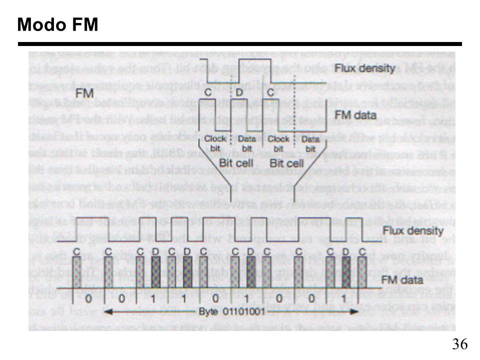 36 Modo FM