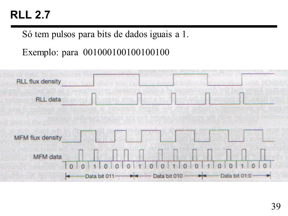 39 RLL 2.7 Exemplo: para 001000100100100100 Só tem pulsos para bits de dados iguais a 1.