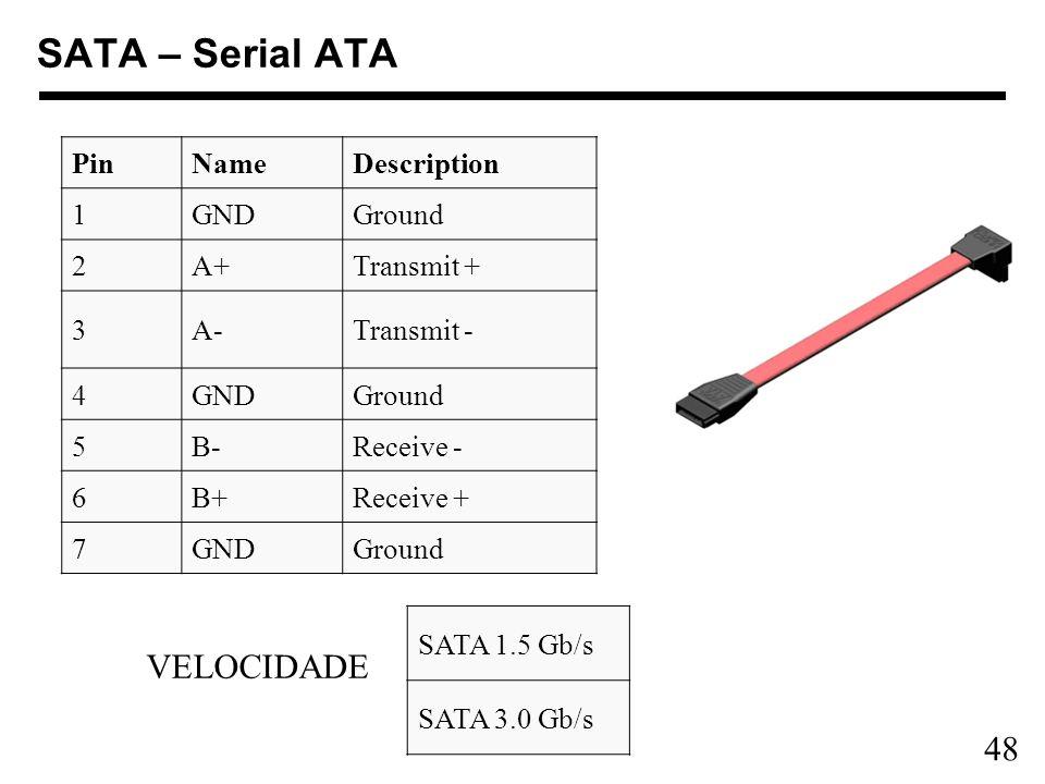 48 SATA – Serial ATA PinNameDescription 1GNDGround 2A+Transmit + 3A-Transmit - 4GNDGround 5B-Receive - 6B+Receive + 7GNDGround SATA 1.5 Gb/s SATA 3.0