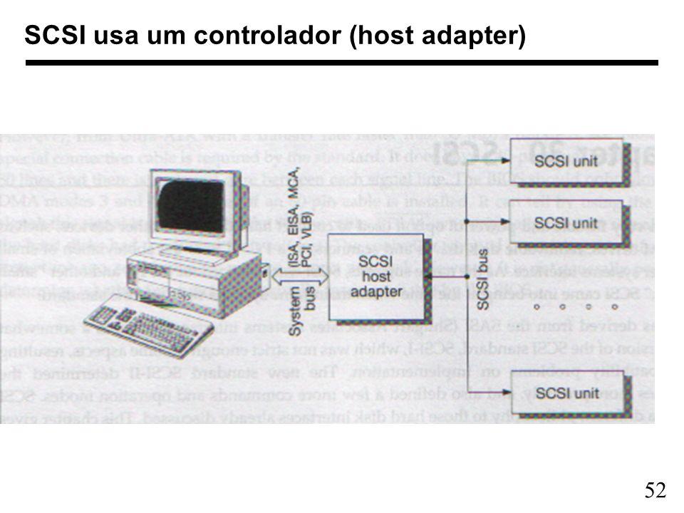 52 SCSI usa um controlador (host adapter)