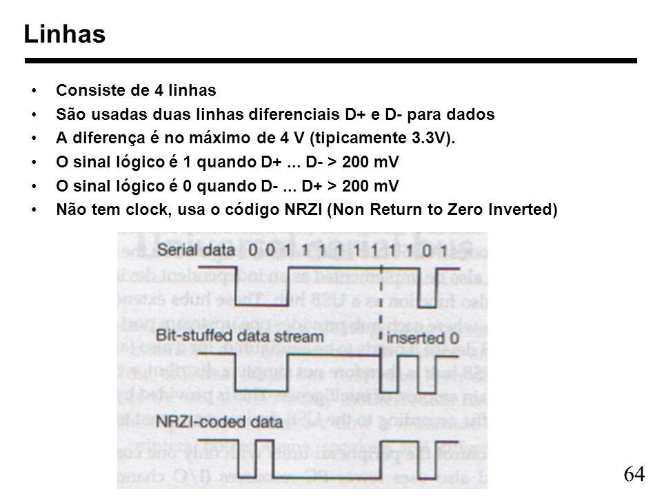 64 Linhas Consiste de 4 linhas São usadas duas linhas diferenciais D+ e D- para dados A diferença é no máximo de 4 V (tipicamente 3.3V). O sinal lógic