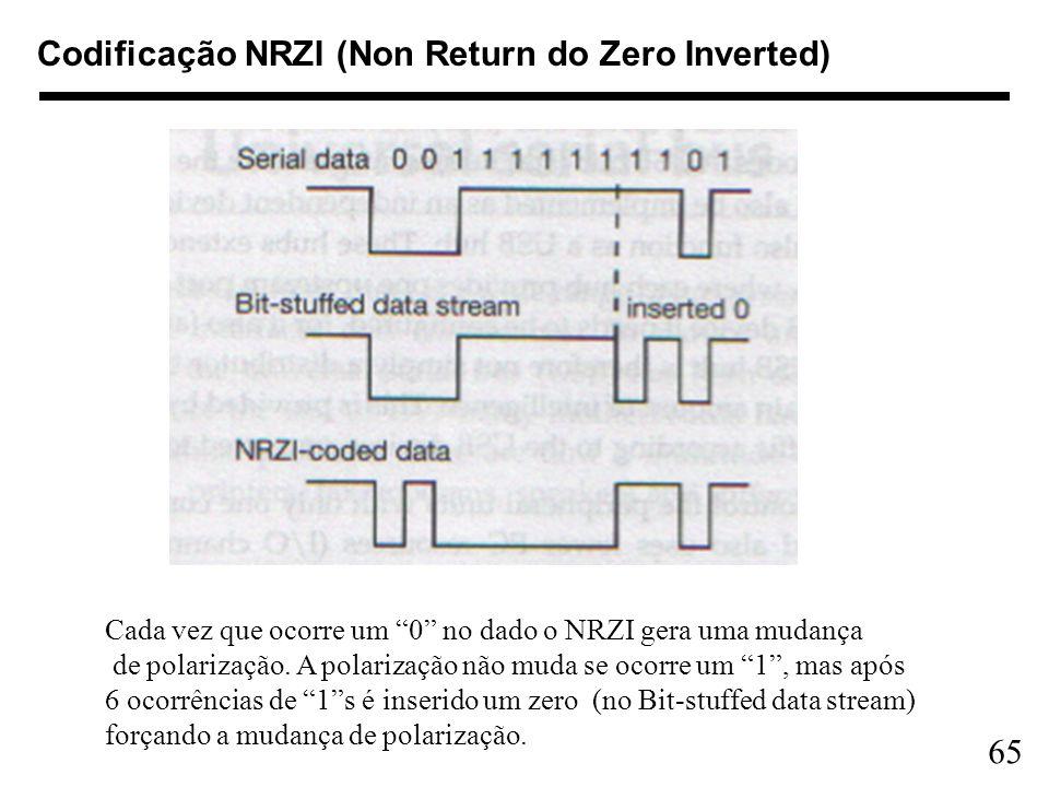 65 Codificação NRZI (Non Return do Zero Inverted) Cada vez que ocorre um 0 no dado o NRZI gera uma mudança de polarização. A polarização não muda se o
