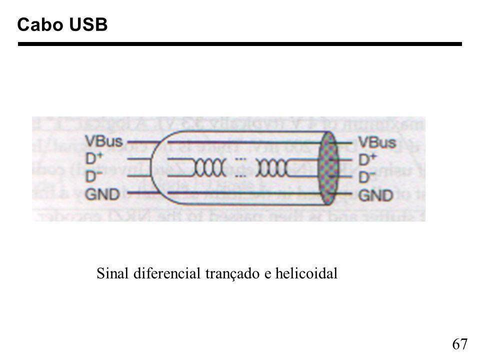 67 Cabo USB Sinal diferencial trançado e helicoidal