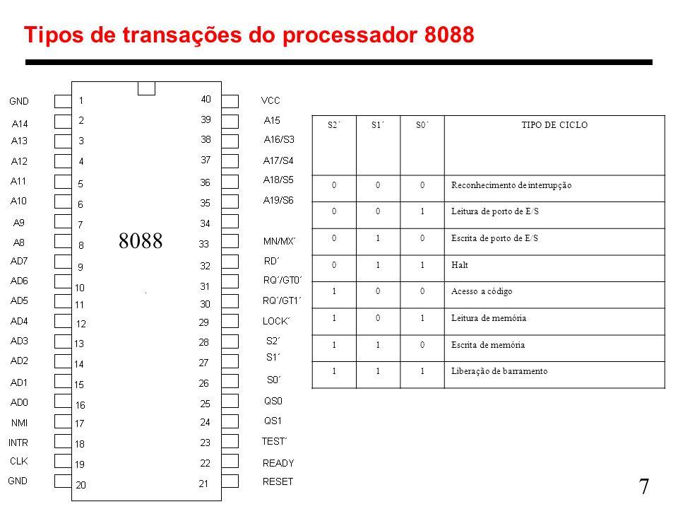 7 Tipos de transações do processador 8088 S2´S1´S0´TIPO DE CICLO 000Reconhecimento de interrupção 001Leitura de porto de E/S 010Escrita de porto de E/