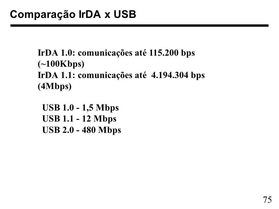 75 Comparação IrDA x USB USB 1.0 - 1,5 Mbps USB 1.1 - 12 Mbps USB 2.0 - 480 Mbps IrDA 1.0: comunicações até 115.200 bps (~100Kbps) IrDA 1.1: comunicaç