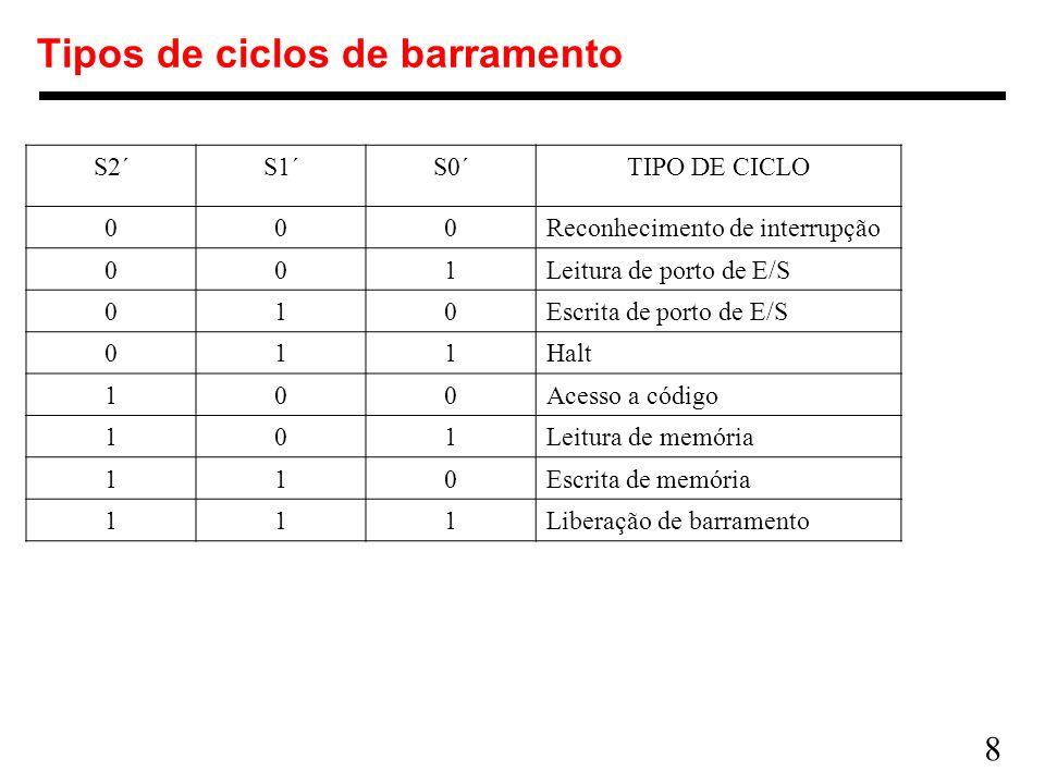 8 Tipos de ciclos de barramento S2´S1´S0´TIPO DE CICLO 000Reconhecimento de interrupção 001Leitura de porto de E/S 010Escrita de porto de E/S 011Halt