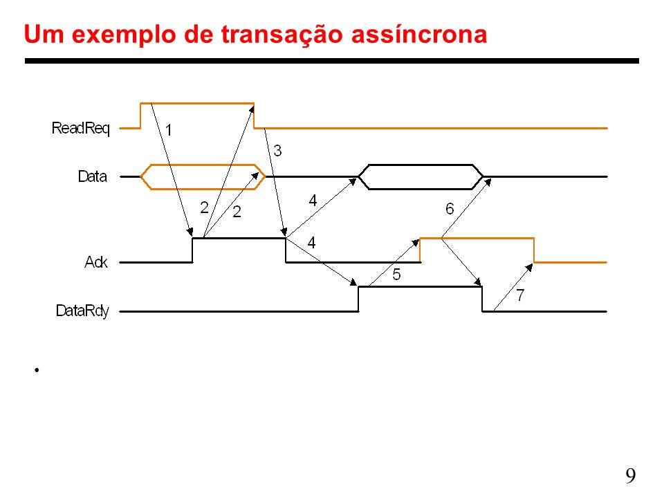 9 Um exemplo de transação assíncrona