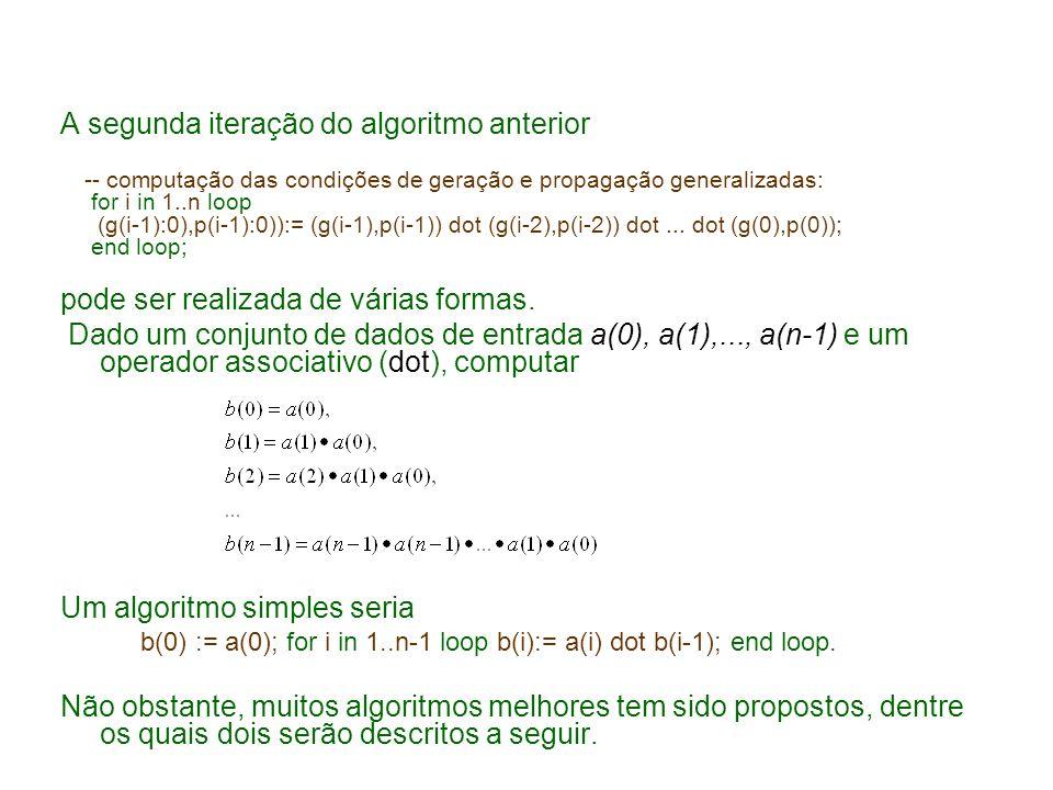 A segunda iteração do algoritmo anterior pode ser realizada de várias formas. Dado um conjunto de dados de entrada a(0), a(1),..., a(n-1) e um operado