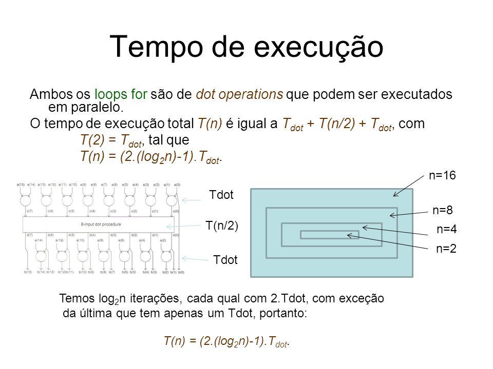 Tempo de execução Ambos os loops for são de dot operations que podem ser executados em paralelo. O tempo de execução total T(n) é igual a T dot + T(n/