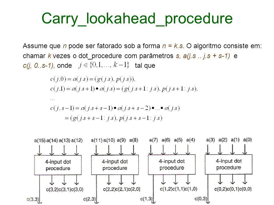 Carry_lookahead_procedure Assume que n pode ser fatorado sob a forma n = k.s. O algoritmo consiste em: chamar k vezes o dot_procedure com parâmetros s