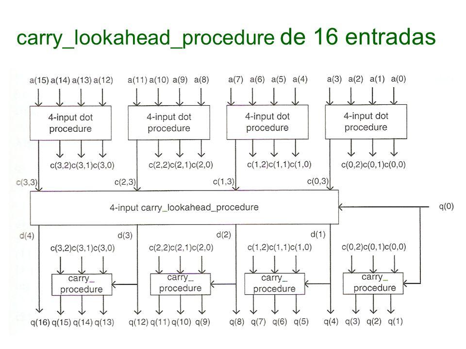 carry_lookahead_procedure de 16 entradas