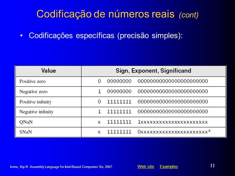Web siteWeb site ExamplesExamples Irvine, Kip R. Assembly Language for Intel-Based Computers 5/e, 2007. 11 Codificação de números reais (cont) Codific