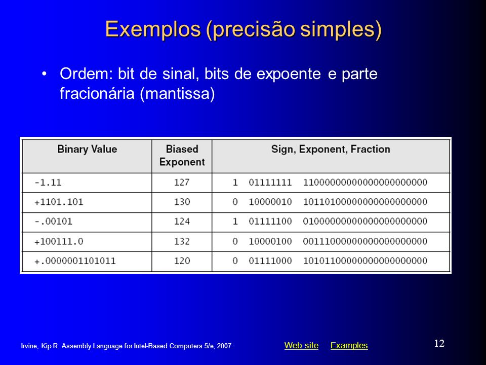 Web siteWeb site ExamplesExamples Irvine, Kip R. Assembly Language for Intel-Based Computers 5/e, 2007. 12 Exemplos (precisão simples) Ordem: bit de s