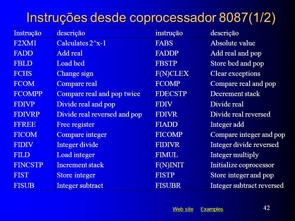 Web siteWeb site ExamplesExamples Instruções desde coprocessador 8087(1/2) 42 Instruçãodescriçãoinstruçãodescrição F2XM1 FADD FBLD FCHS FCOM FCOMPP FD
