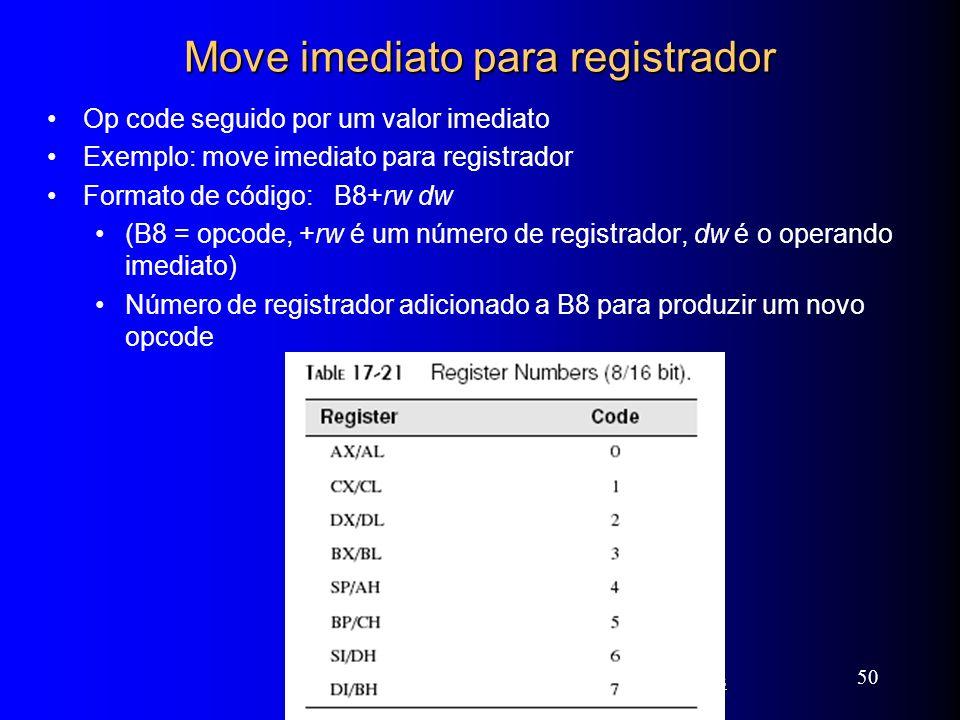 Web siteWeb site ExamplesExamples 50 Move imediato para registrador Op code seguido por um valor imediato Exemplo: move imediato para registrador Form