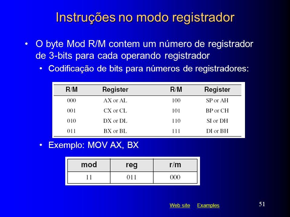 Web siteWeb site ExamplesExamples 51 Instruções no modo registrador O byte Mod R/M contem um número de registrador de 3-bits para cada operando regist