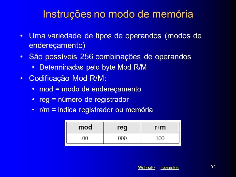Web siteWeb site ExamplesExamples 54 Instruções no modo de memória Uma variedade de tipos de operandos (modos de endereçamento) São possíveis 256 comb