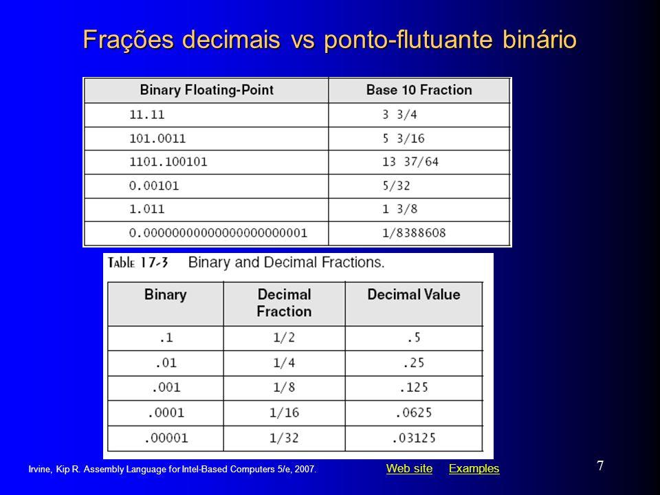Web siteWeb site ExamplesExamples Irvine, Kip R. Assembly Language for Intel-Based Computers 5/e, 2007. 7 Frações decimais vs ponto-flutuante binário