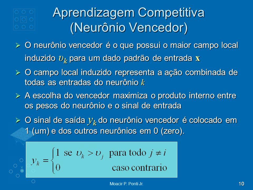 10 Moacir P. Ponti Jr. Aprendizagem Competitiva (Neurônio Vencedor) O neurônio vencedor é o que possui o maior campo local induzido υ k para um dado p