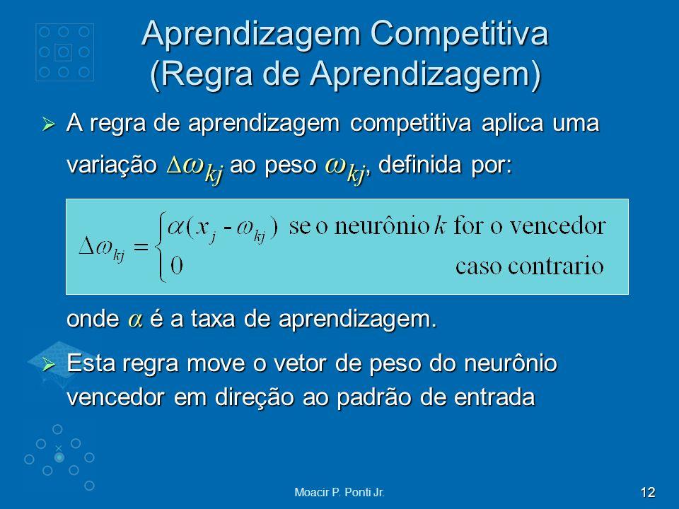12 Moacir P. Ponti Jr. Aprendizagem Competitiva (Regra de Aprendizagem) A regra de aprendizagem competitiva aplica uma variação Δ ω kj ao peso ω kj, d
