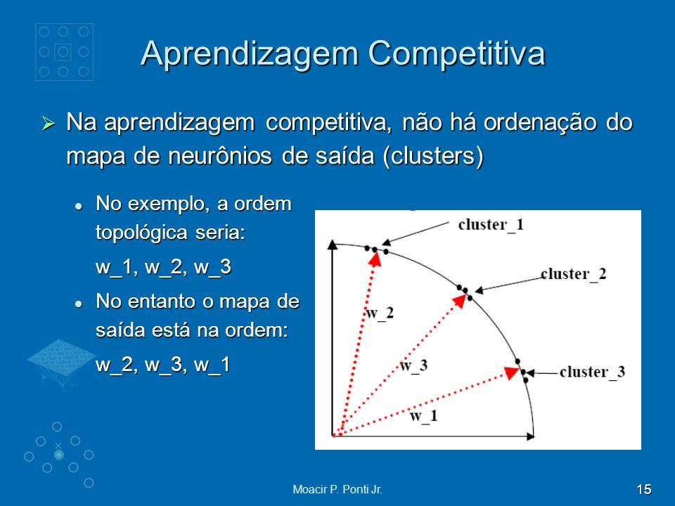 15 Moacir P. Ponti Jr. Aprendizagem Competitiva Na aprendizagem competitiva, não há ordenação do mapa de neurônios de saída (clusters) Na aprendizagem