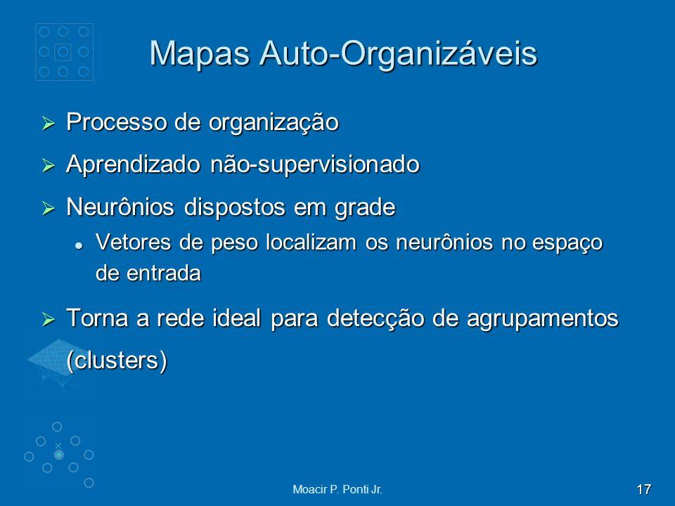 17 Moacir P. Ponti Jr. Mapas Auto-Organizáveis Processo de organização Processo de organização Aprendizado não-supervisionado Aprendizado não-supervis