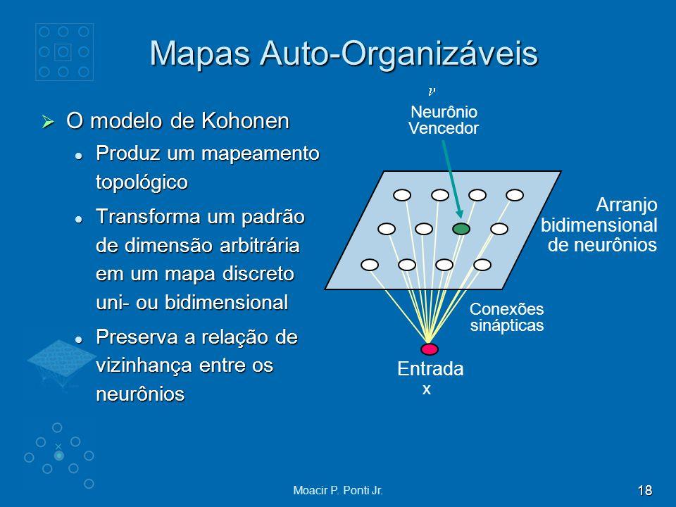 18 Moacir P. Ponti Jr. O modelo de Kohonen O modelo de Kohonen Produz um mapeamento topológico Produz um mapeamento topológico Transforma um padrão de