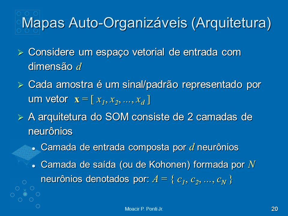 20 Moacir P. Ponti Jr. Mapas Auto-Organizáveis (Arquitetura) Considere um espaço vetorial de entrada com dimensão d Considere um espaço vetorial de en
