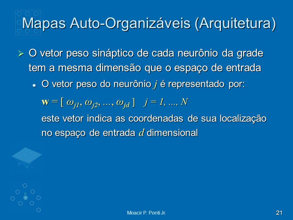 21 Moacir P. Ponti Jr. Mapas Auto-Organizáveis (Arquitetura) O vetor peso sináptico de cada neurônio da grade tem a mesma dimensão que o espaço de ent