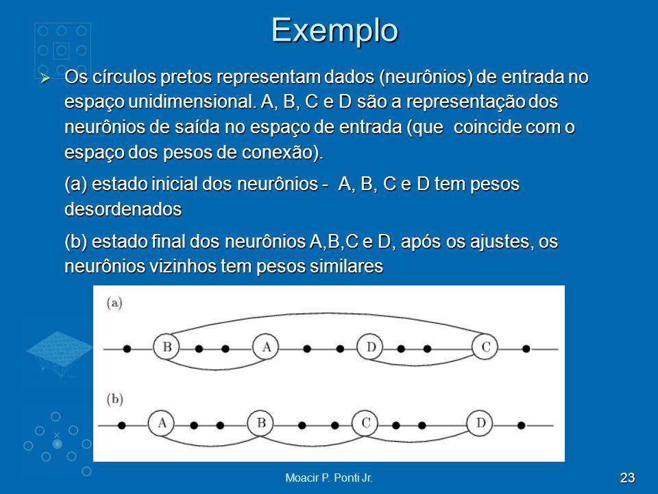 23 Moacir P. Ponti Jr.Exemplo Os círculos pretos representam dados (neurônios) de entrada no espaço unidimensional. A, B, C e D são a representação do