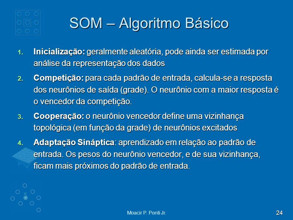 24 Moacir P. Ponti Jr. SOM – Algoritmo Básico 1. Inicialização: geralmente aleatória, pode ainda ser estimada por análise da representação dos dados 2